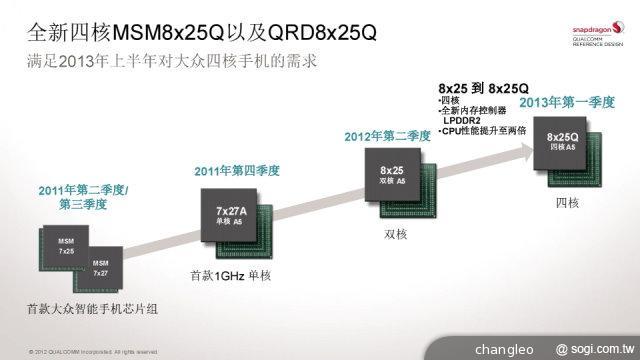 Turbo,基本上可以看做是MT6589的超频版。具体规格方面,MT6589T则将原本的主频从1.2GHz提升至1.5GHz,同时内置的PowerVR SGX544图形处理器的主频也提升至357MHz。   跑分能看出CPU整数,浮点部分有所提升,其它各项提升很小,与MT6589 13000分左右的跑分提升幅度不是很大,基本可以看作是一个水平的性能。那为什么联发科不直接生产6589T呢?